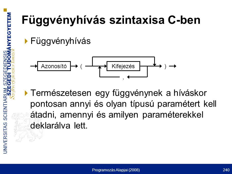 Függvényhívás szintaxisa C-ben