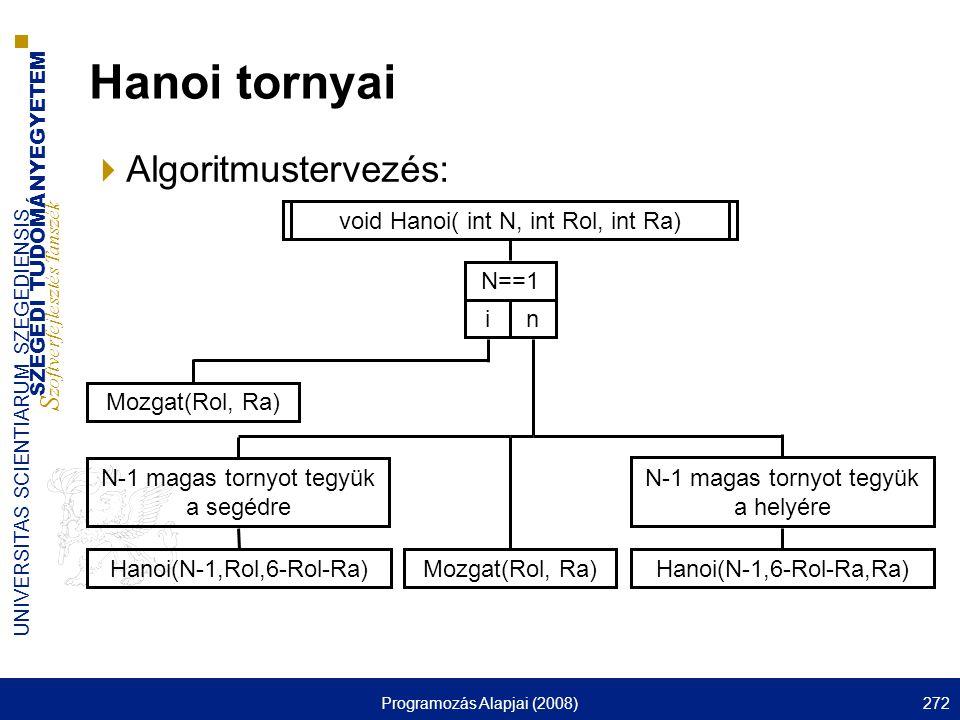 Hanoi tornyai Algoritmustervezés: void Hanoi( int N, int Rol, int Ra)