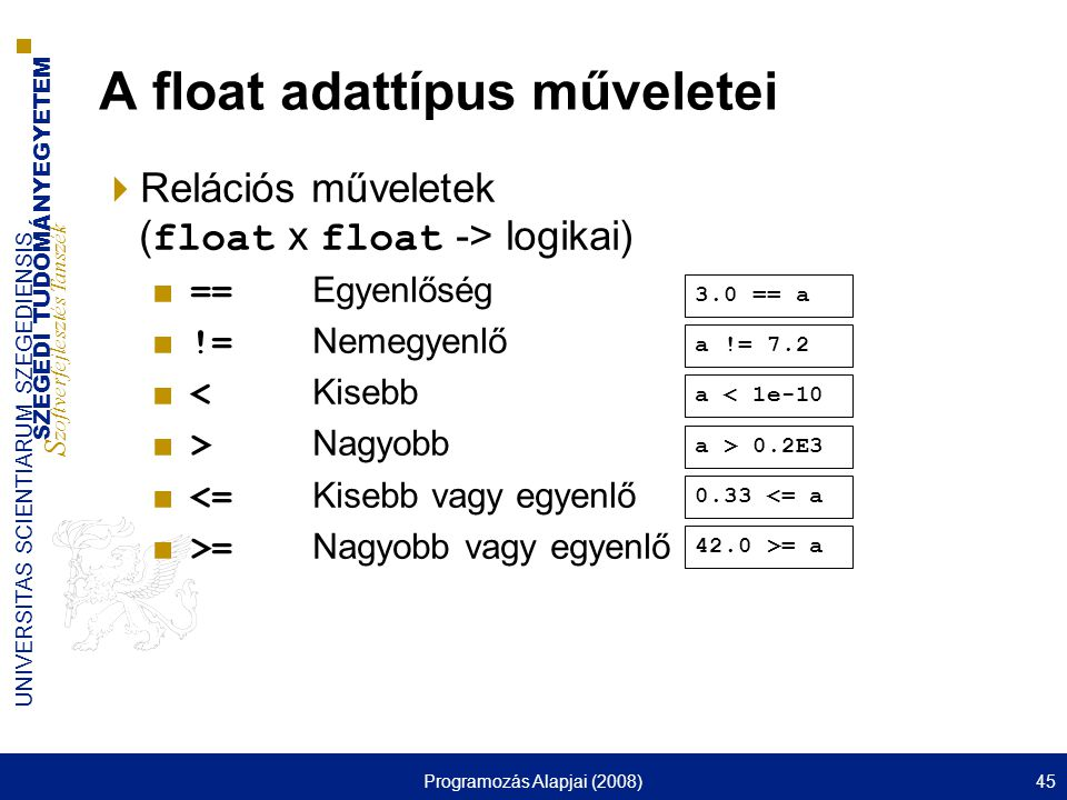 A float adattípus műveletei