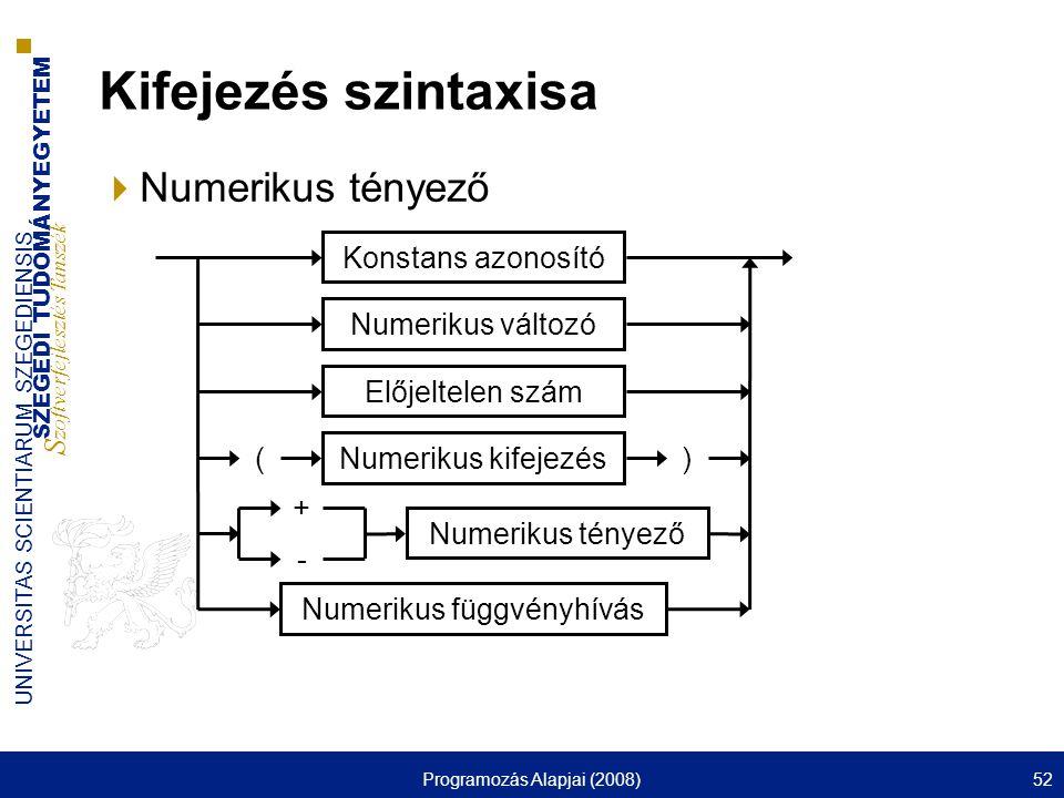 Kifejezés szintaxisa Numerikus tényező Numerikus változó