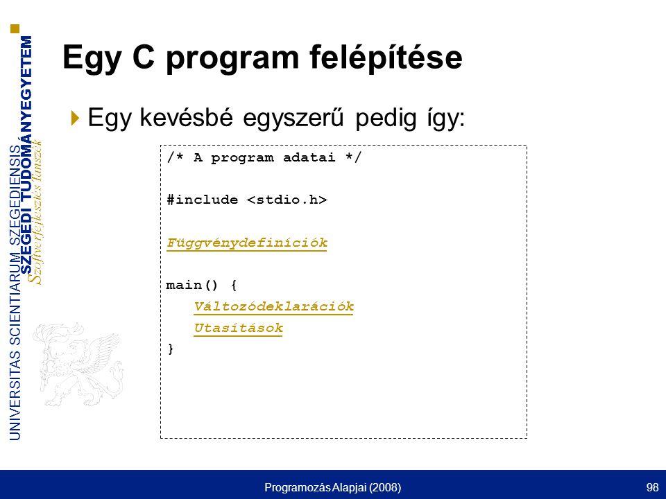 Egy C program felépítése