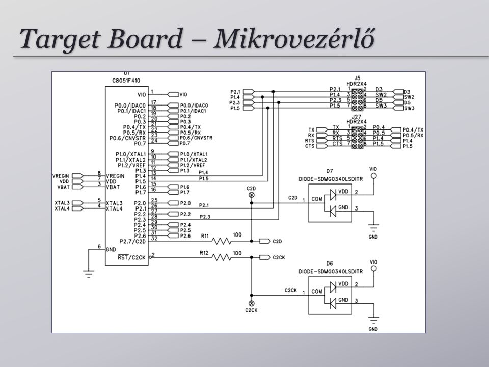 Target Board – Mikrovezérlő