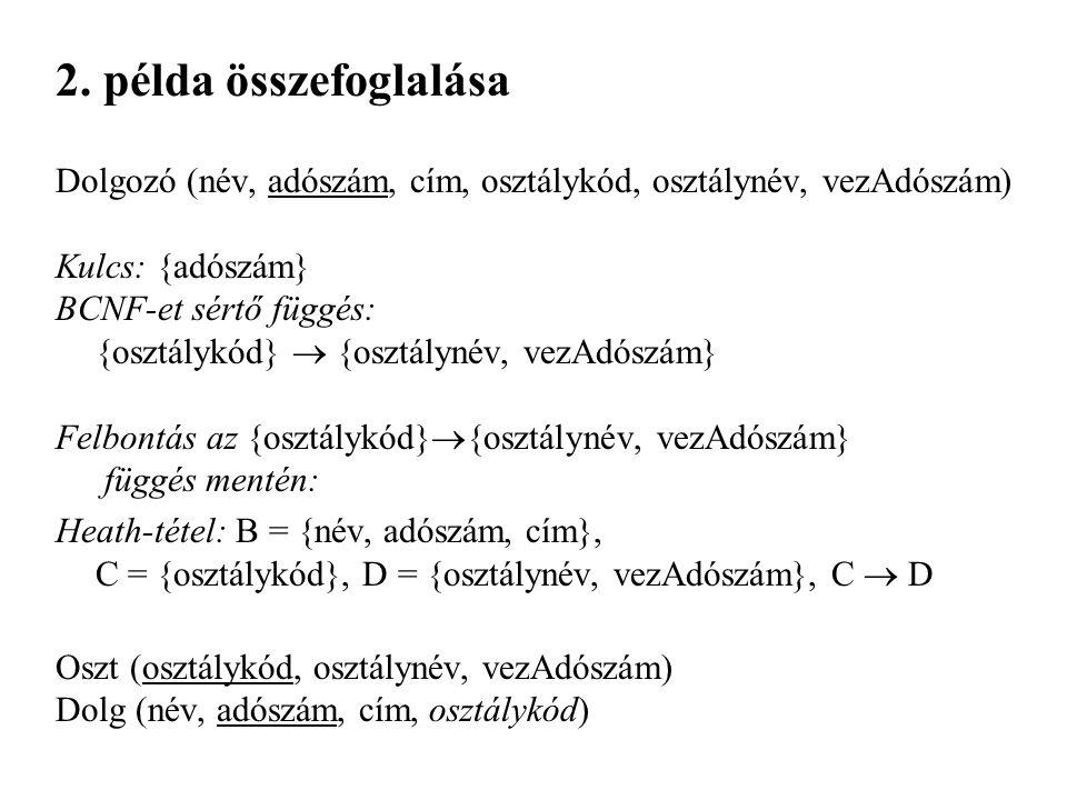 2. példa összefoglalása Dolgozó (név, adószám, cím, osztálykód, osztálynév, vezAdószám) Kulcs: {adószám}