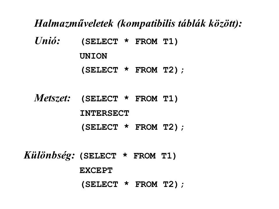 Halmazműveletek (kompatibilis táblák között): Unió: (SELECT * FROM T1)