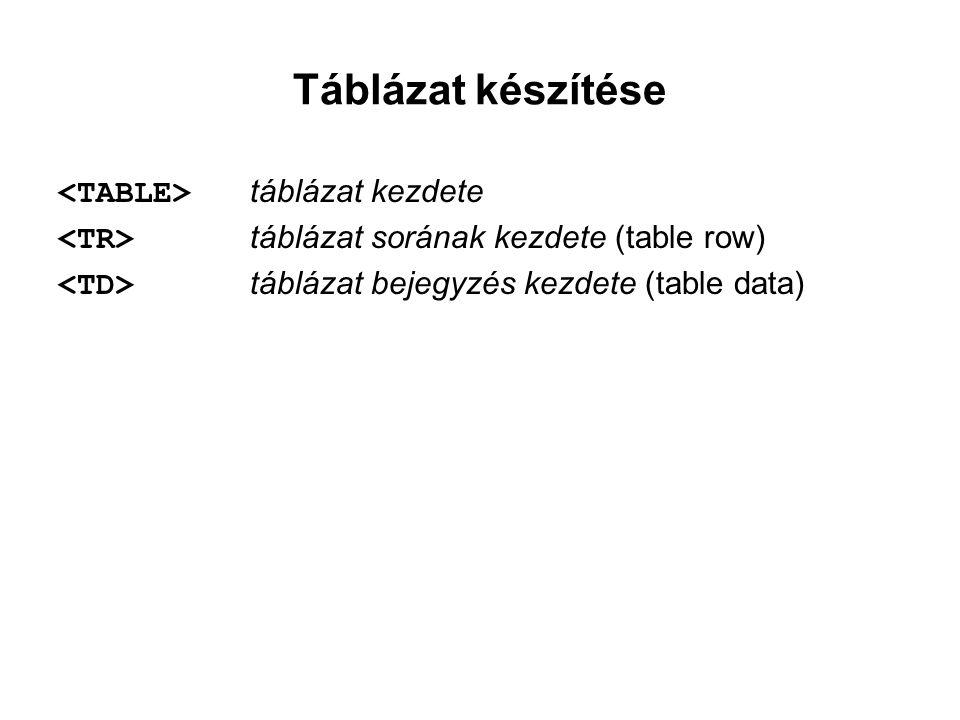 Táblázat készítése <TABLE> táblázat kezdete