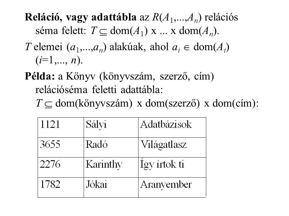 Reláció, vagy adattábla az R(A1,