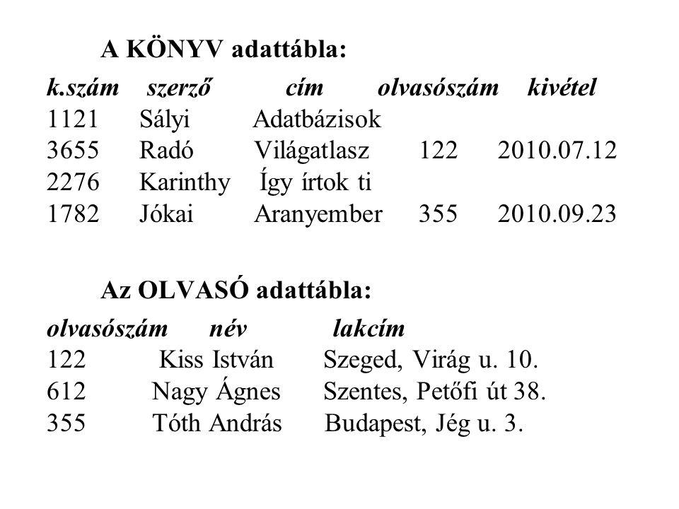 A KÖNYV adattábla: k.szám szerző cím olvasószám kivétel. 1121 Sályi Adatbázisok.