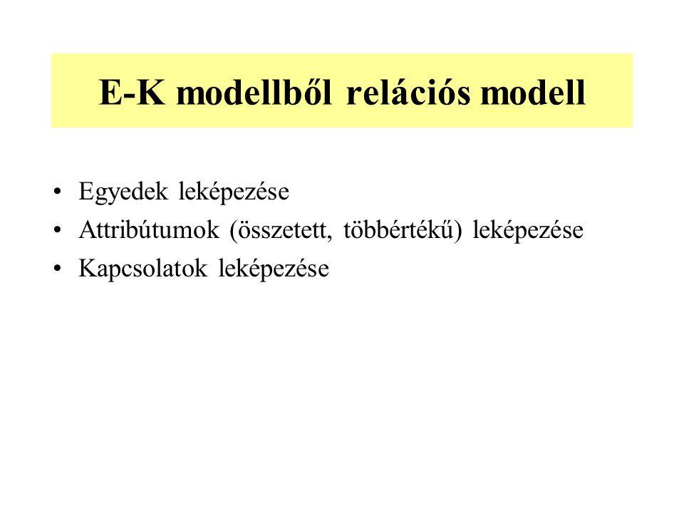 E-K modellből relációs modell