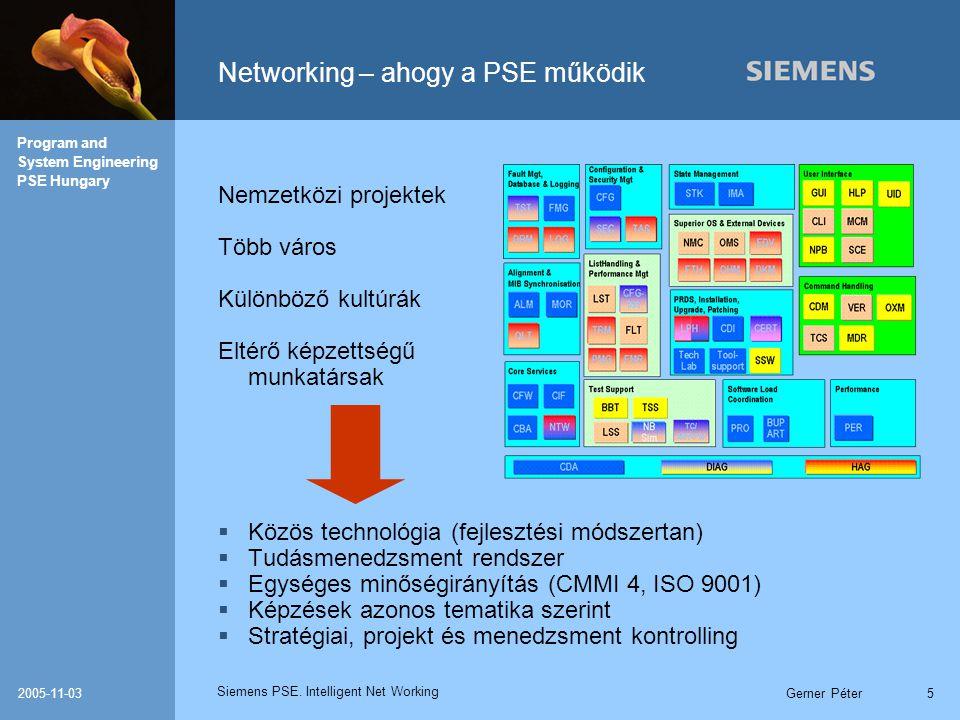 Networking – ahogy a PSE működik
