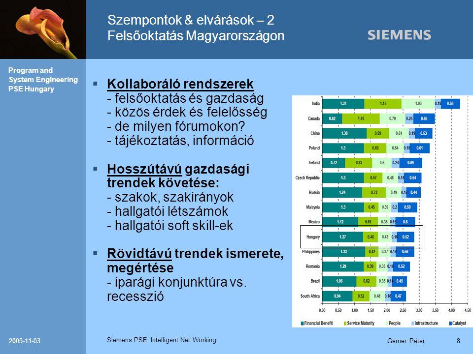 Szempontok & elvárások – 2 Felsőoktatás Magyarországon