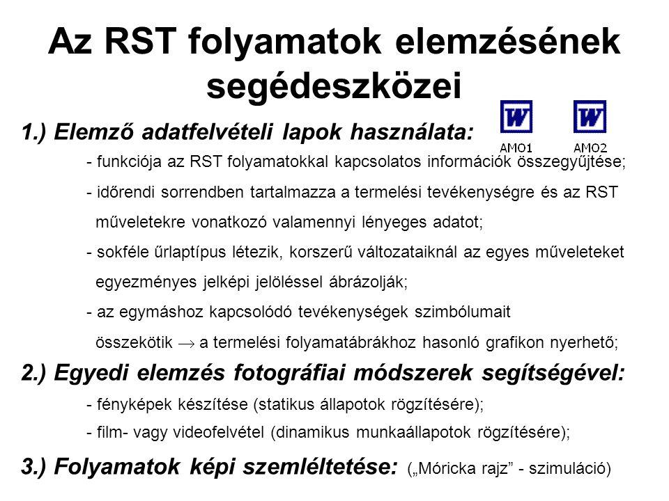 Az RST folyamatok elemzésének segédeszközei
