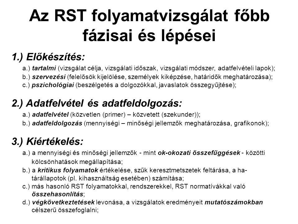 Az RST folyamatvizsgálat főbb fázisai és lépései