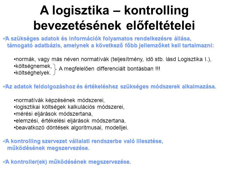 A logisztika – kontrolling bevezetésének előfeltételei