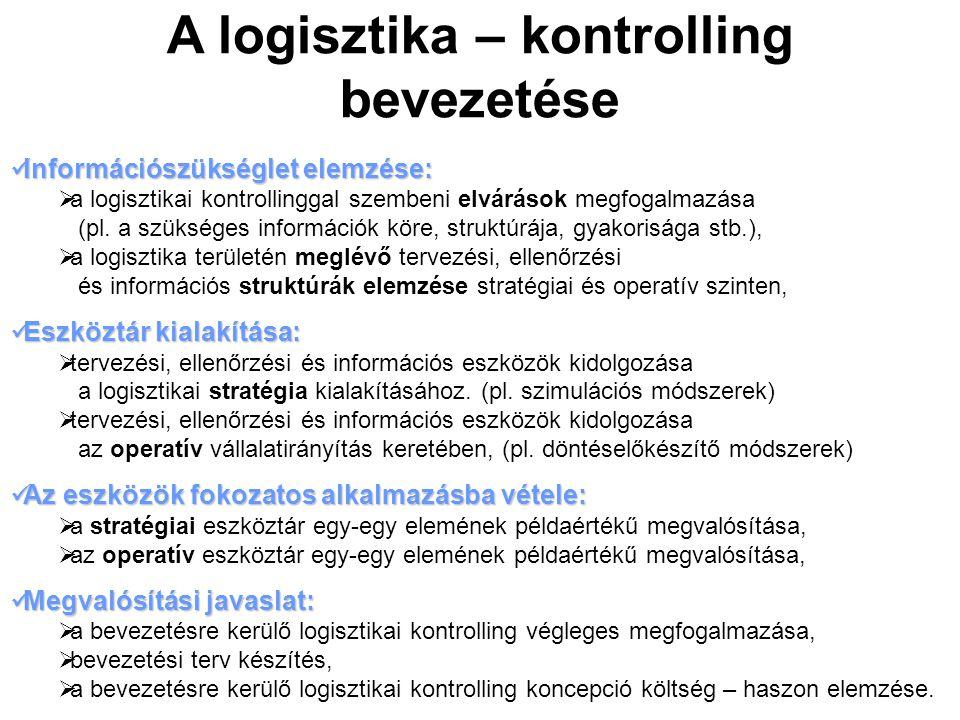 A logisztika – kontrolling bevezetése