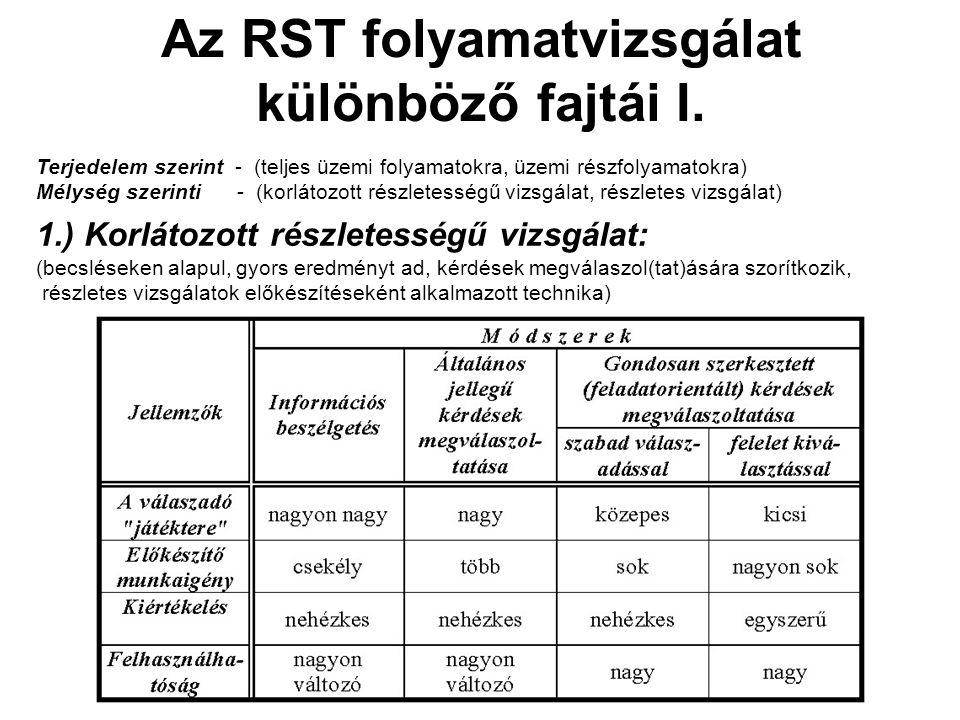Az RST folyamatvizsgálat különböző fajtái I.