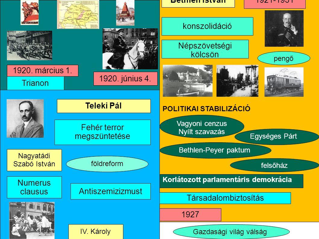  Bethlen István 1921-1931 konszolidáció Népszövetségi kölcsön