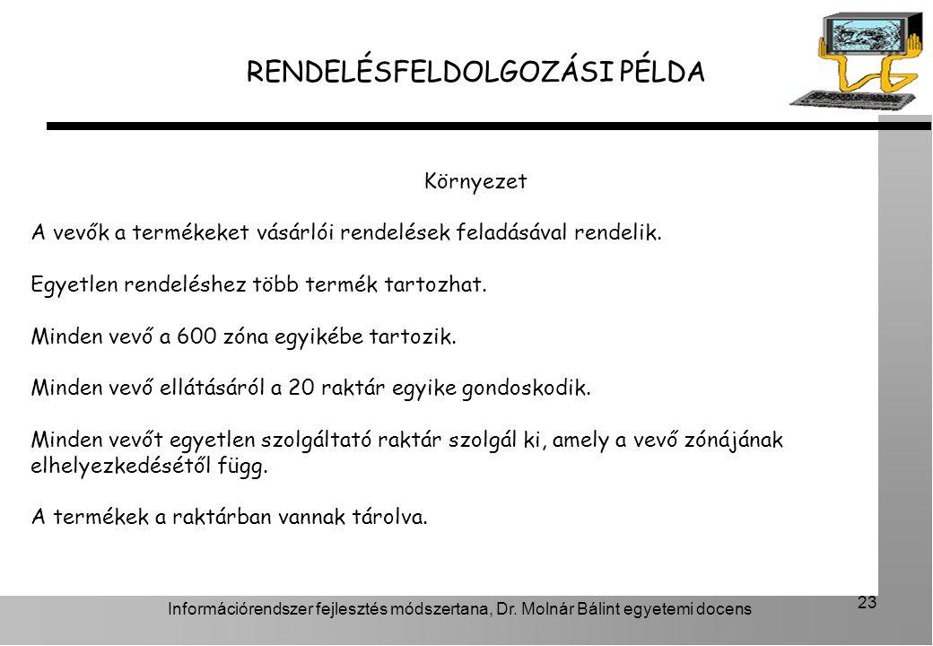 RENDELÉSFELDOLGOZÁSI PÉLDA