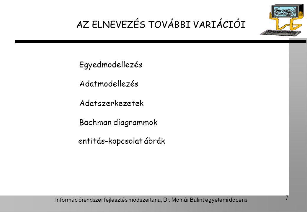 AZ ELNEVEZÉS TOVÁBBI VARIÁCIÓI