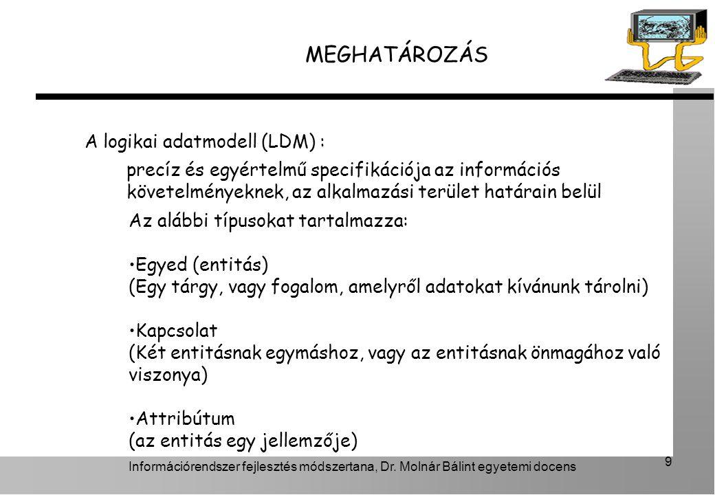 MEGHATÁROZÁS A logikai adatmodell (LDM) :