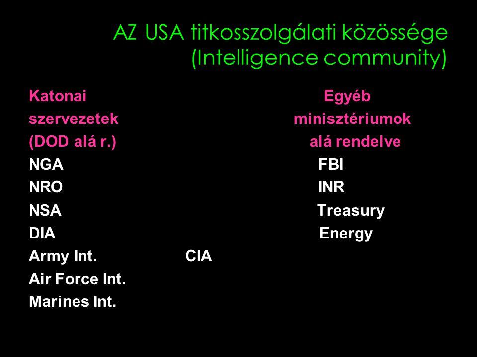 AZ USA titkosszolgálati közössége (Intelligence community)