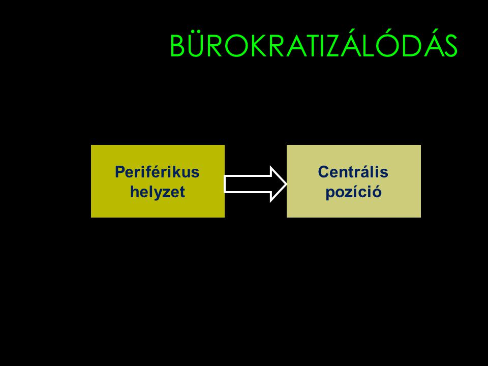 BÜROKRATIZÁLÓDÁS Periférikus helyzet Centrális pozíció