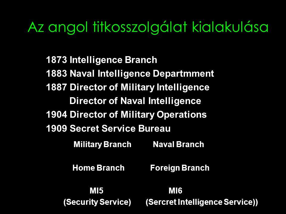 Az angol titkosszolgálat kialakulása
