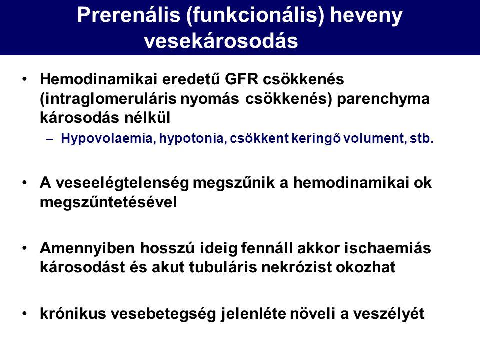 Prerenális (funkcionális) heveny vesekárosodás