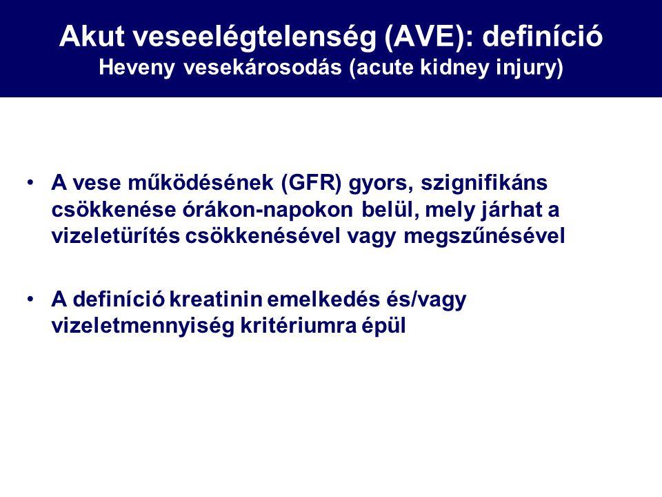 Akut veseelégtelenség (AVE): definíció Heveny vesekárosodás (acute kidney injury)