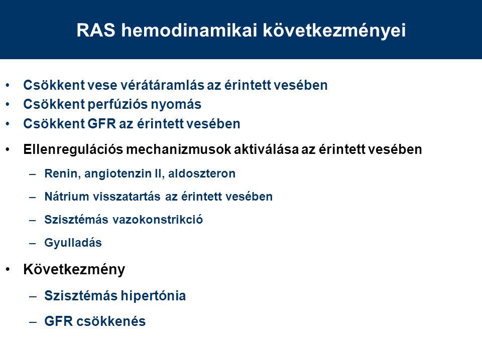 RAS hemodinamikai következményei