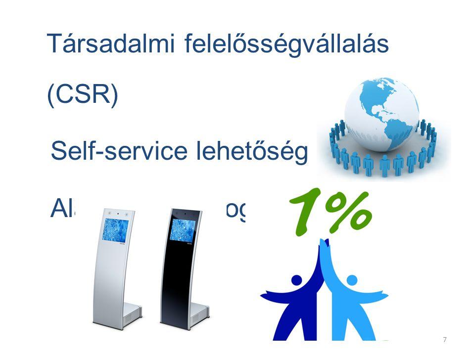 Társadalmi felelősségvállalás (CSR) Self-service lehetőség Alapítvány támogatása