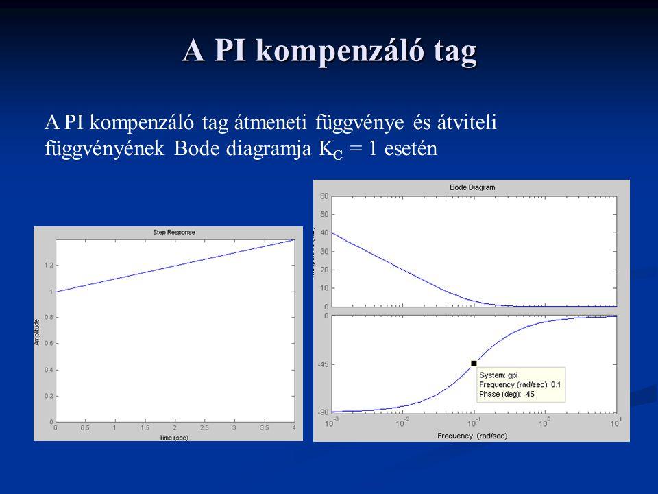A PI kompenzáló tag A PI kompenzáló tag átmeneti függvénye és átviteli függvényének Bode diagramja KC = 1 esetén.