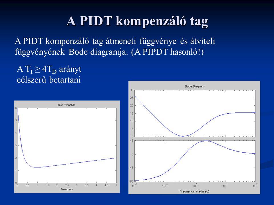 A PIDT kompenzáló tag A PIDT kompenzáló tag átmeneti függvénye és átviteli függvényének Bode diagramja. (A PIPDT hasonló!)