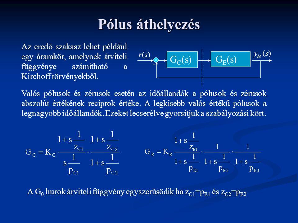 Pólus áthelyezés GC(s) GE(s)