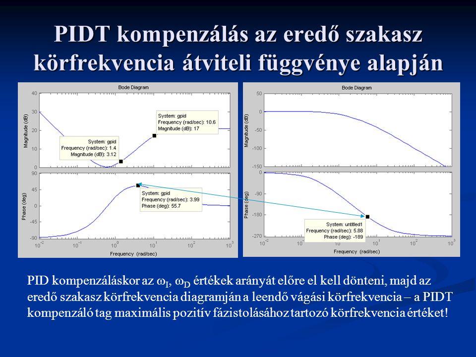 PIDT kompenzálás az eredő szakasz körfrekvencia átviteli függvénye alapján