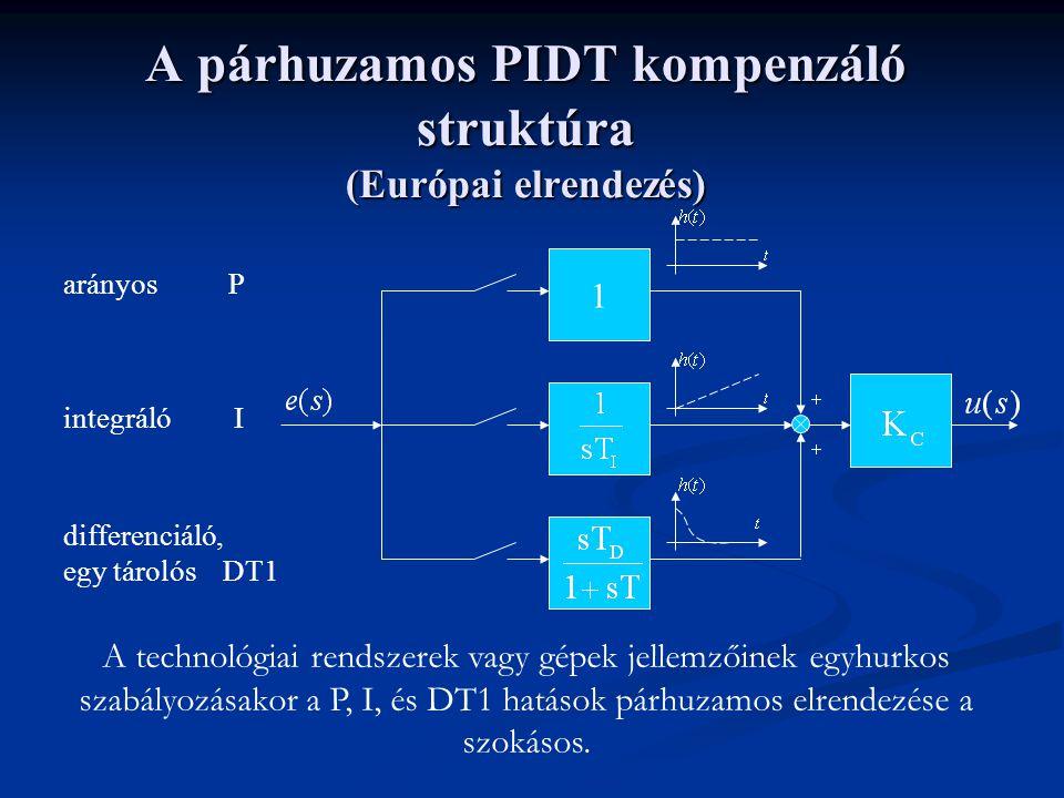 A párhuzamos PIDT kompenzáló struktúra (Európai elrendezés)