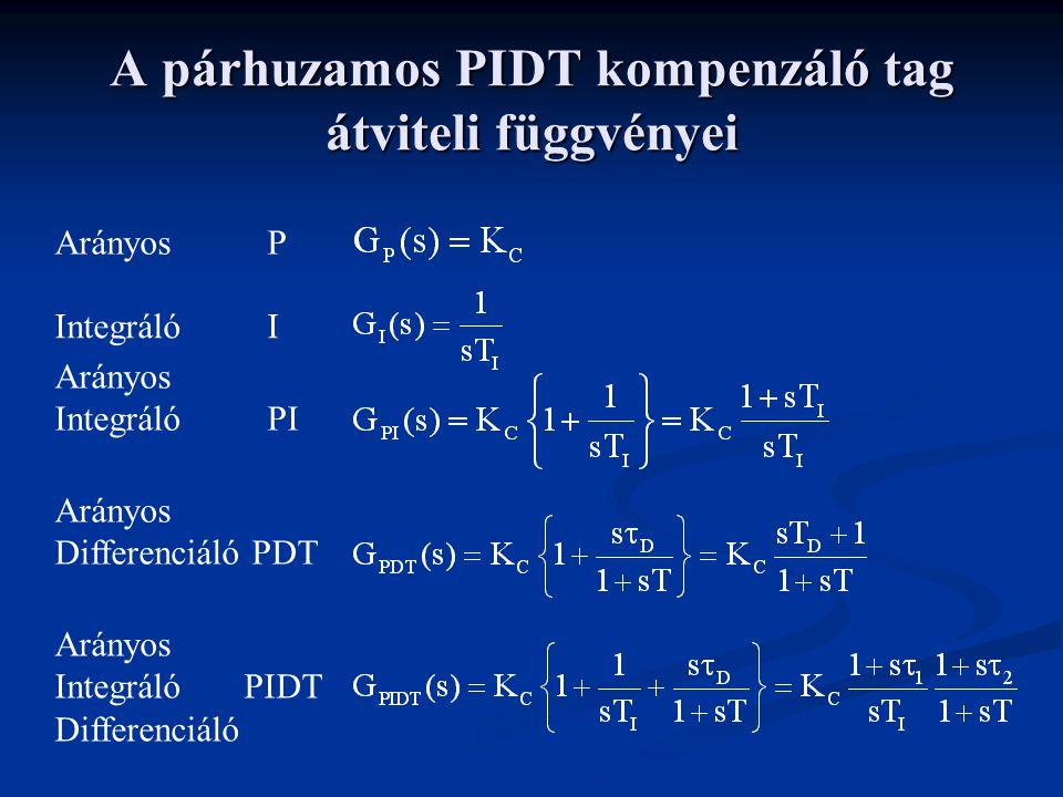 A párhuzamos PIDT kompenzáló tag átviteli függvényei