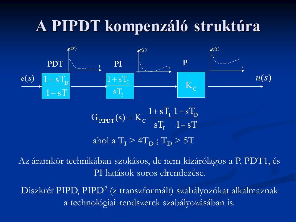 A PIPDT kompenzáló struktúra