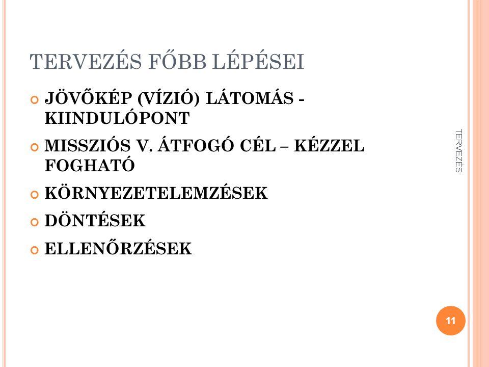 TERVEZÉS FŐBB LÉPÉSEI JÖVŐKÉP (VÍZIÓ) LÁTOMÁS - KIINDULÓPONT