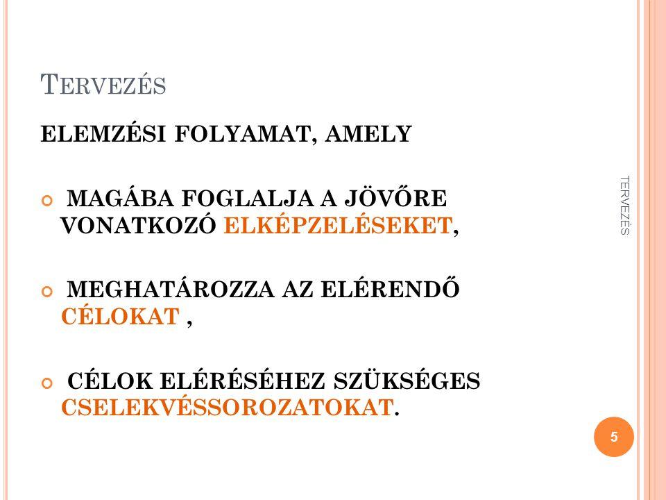 Tervezés ELEMZÉSI FOLYAMAT, AMELY