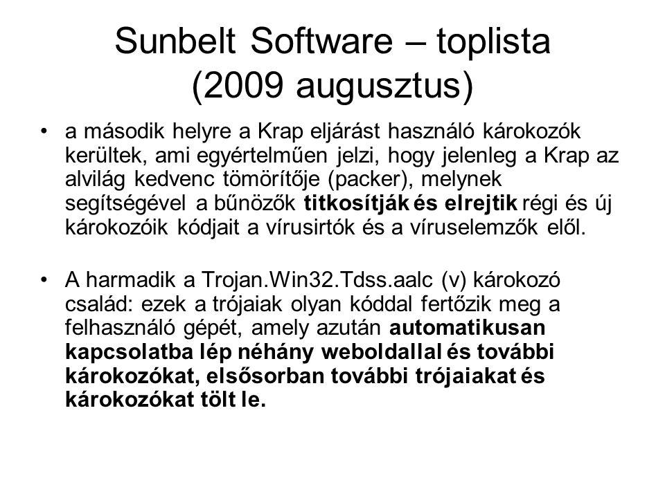 Sunbelt Software – toplista (2009 augusztus)