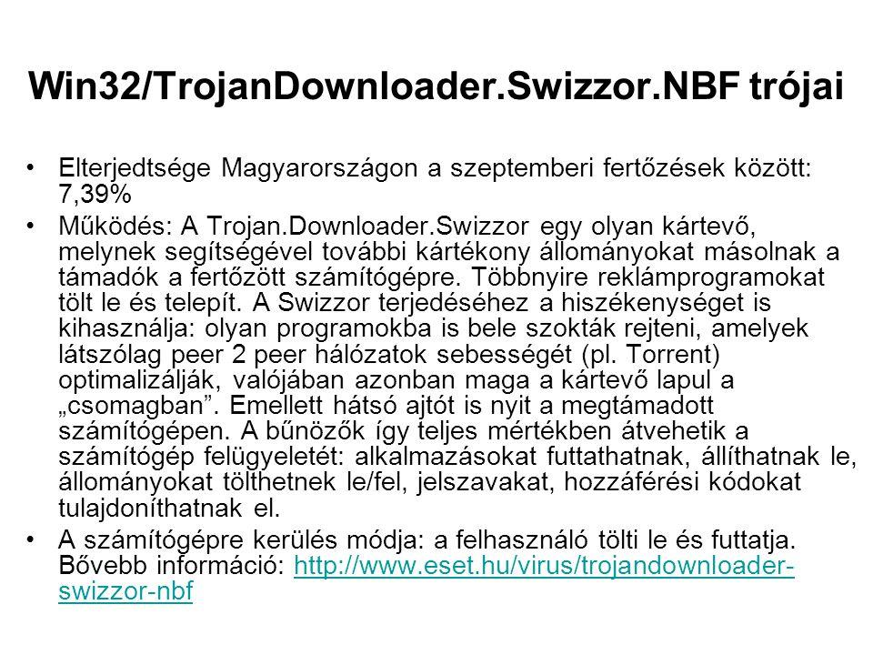 Win32/TrojanDownloader.Swizzor.NBF trójai
