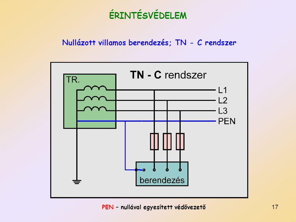 ÉRINTÉSVÉDELEM Nullázott villamos berendezés; TN - C rendszer