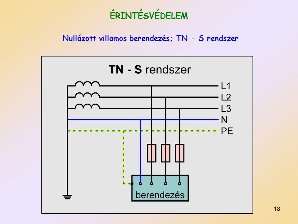 ÉRINTÉSVÉDELEM Nullázott villamos berendezés; TN - S rendszer