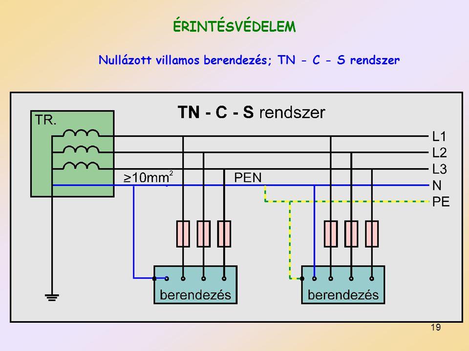ÉRINTÉSVÉDELEM Nullázott villamos berendezés; TN - C - S rendszer