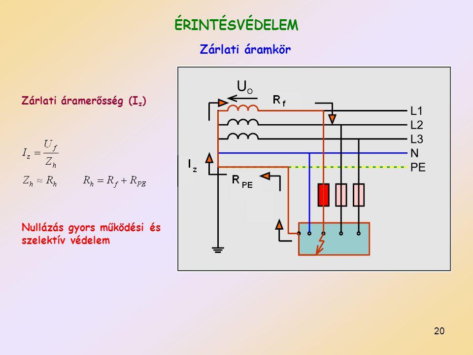 ÉRINTÉSVÉDELEM Zárlati áramkör Zárlati áramerősség (Iz)