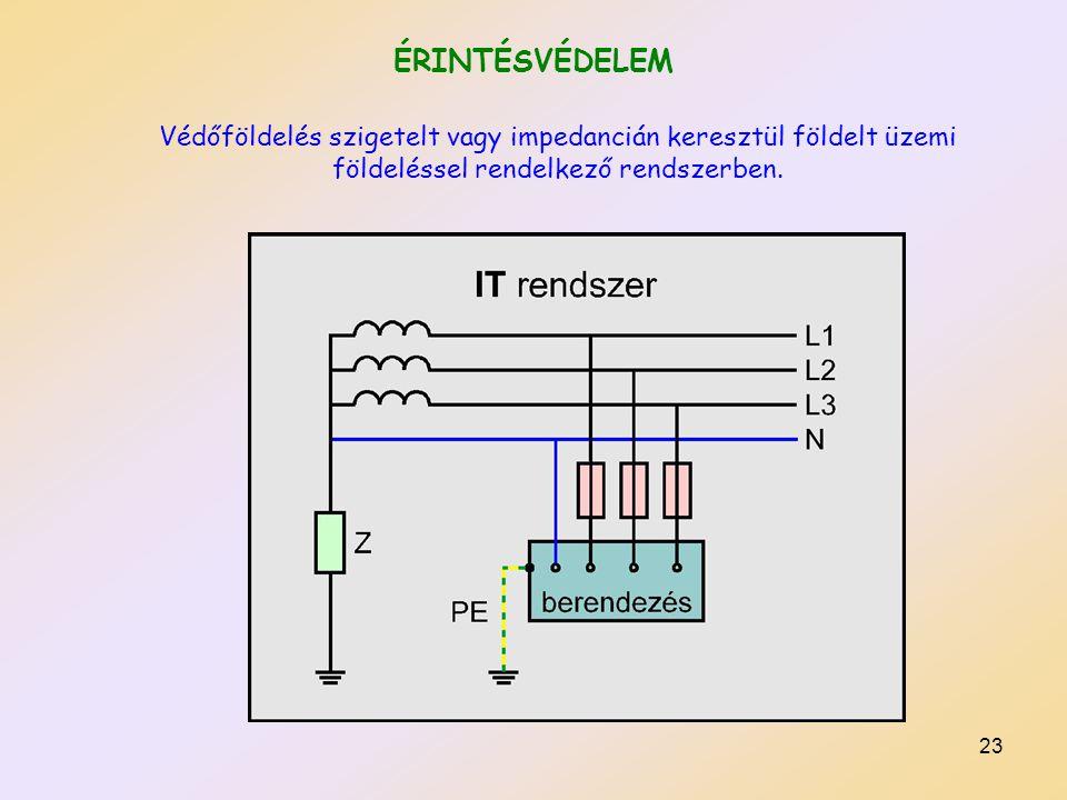 ÉRINTÉSVÉDELEM Védőföldelés szigetelt vagy impedancián keresztül földelt üzemi földeléssel rendelkező rendszerben.