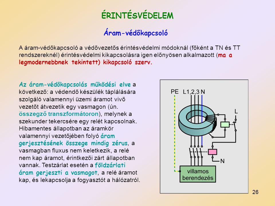 ÉRINTÉSVÉDELEM Áram-védőkapcsoló
