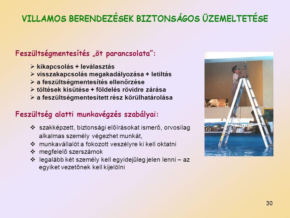 VILLAMOS BERENDEZÉSEK BIZTONSÁGOS ÜZEMELTETÉSE