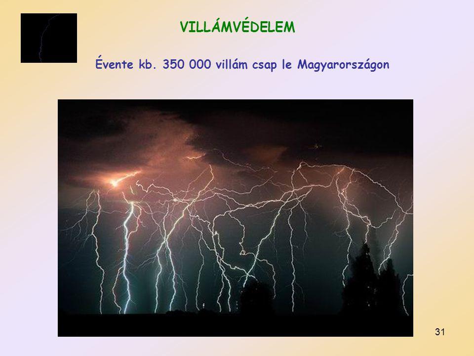 Évente kb. 350 000 villám csap le Magyarországon
