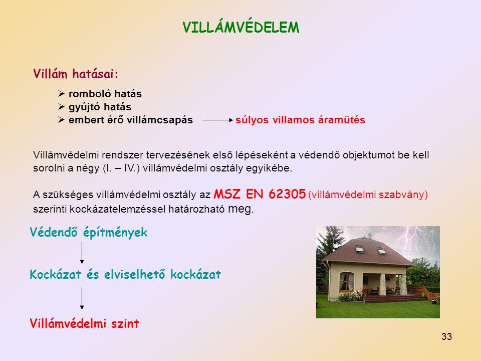 VILLÁMVÉDELEM Villám hatásai: Védendő építmények